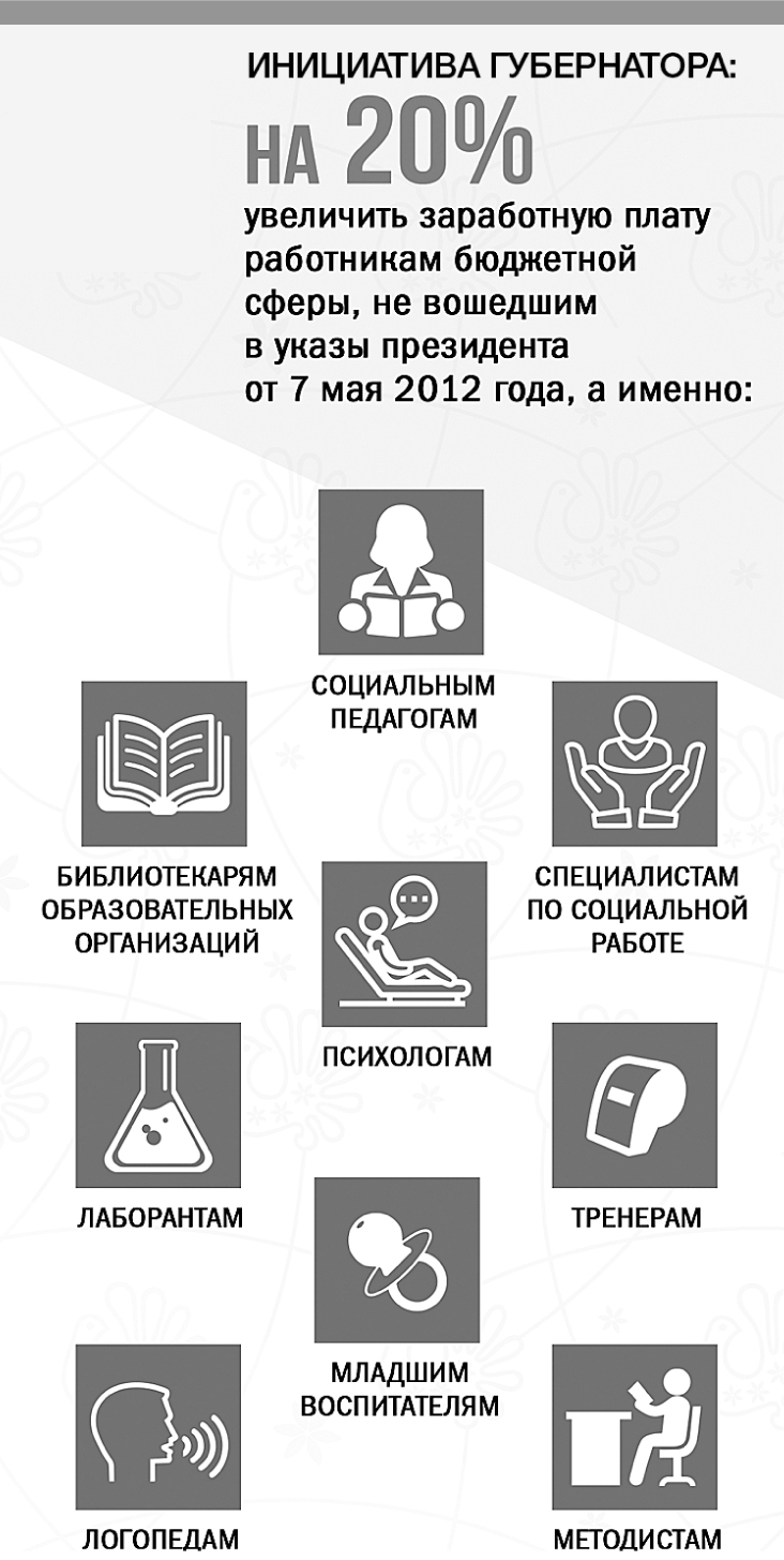 Что входит в едв ветерана труда волологодской области